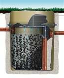 Sewage Pump Tank Uk Images