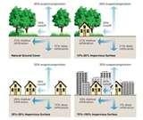 Images of Sewage Pump Diagrams