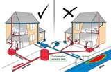 Sewage Pump Diagrams