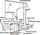 Pictures of Sewage Pump Schematic
