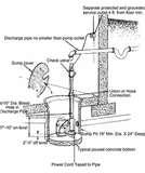 Images of Sewage Pump Schematic