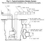 Residential Sewage Pump Diagram Pictures