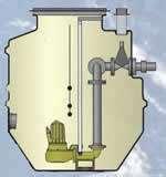 Images of Sewage Pumps V100