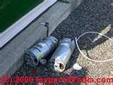 Photos of Sewage Pump Models