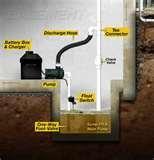 Effluent Pump Vs Sump Pump Photos