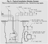Sewage Pump Plumbing Diagram Photos