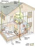 Pictures of Sewage Pump Plumbing Diagram
