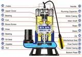 Pictures of Sewage Pump To Buy