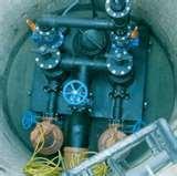 Photos of Sewage Pump Cad