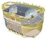 Photos of Titan Sewage Pump