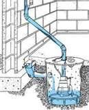 Sewage Pump Fix Pictures