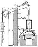 Photos of Sewage Pump Works