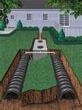 Septic Tank Effluent Pump System Images