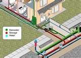 Sewage Pump System Residential Photos
