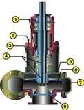 Sewage Pumps Chicago