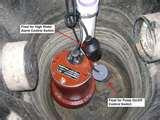 Sewage Pump Alarm Pictures