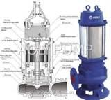 Sewage Pump Impeller Pictures
