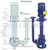 Pictures of Sewage Pump System Design
