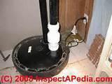 Sewage Pumps Article Images