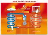 How Does A Home Sewage Pump Work