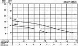 Images of Effluent Pump 5hp