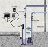 Sewage Pump And Tank System Pictures