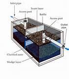 Pictures of Sewage Pump And Tank System